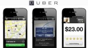 Uber Valuation International Finance Institute